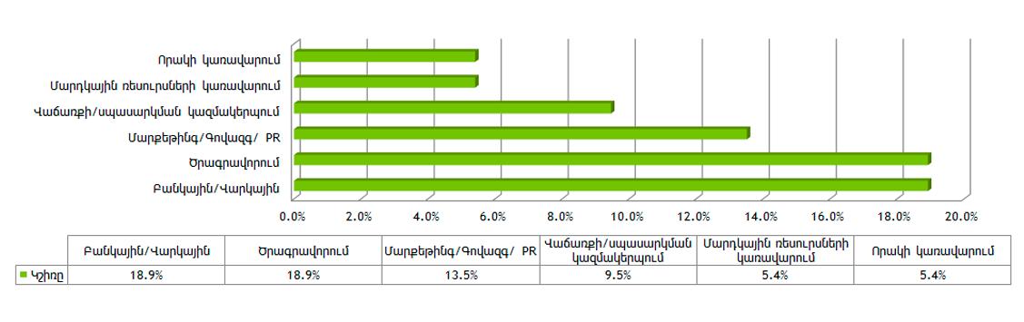 3_survey_r