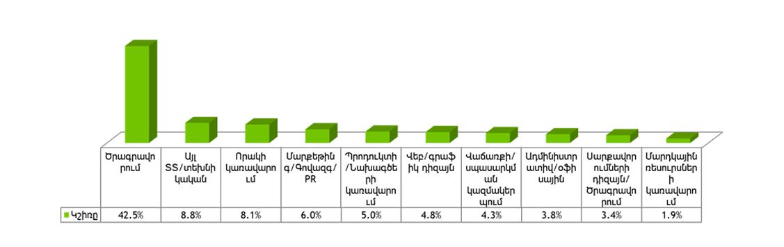 5_survey_r