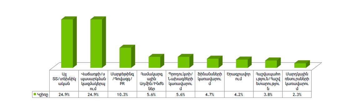 9_survey_r